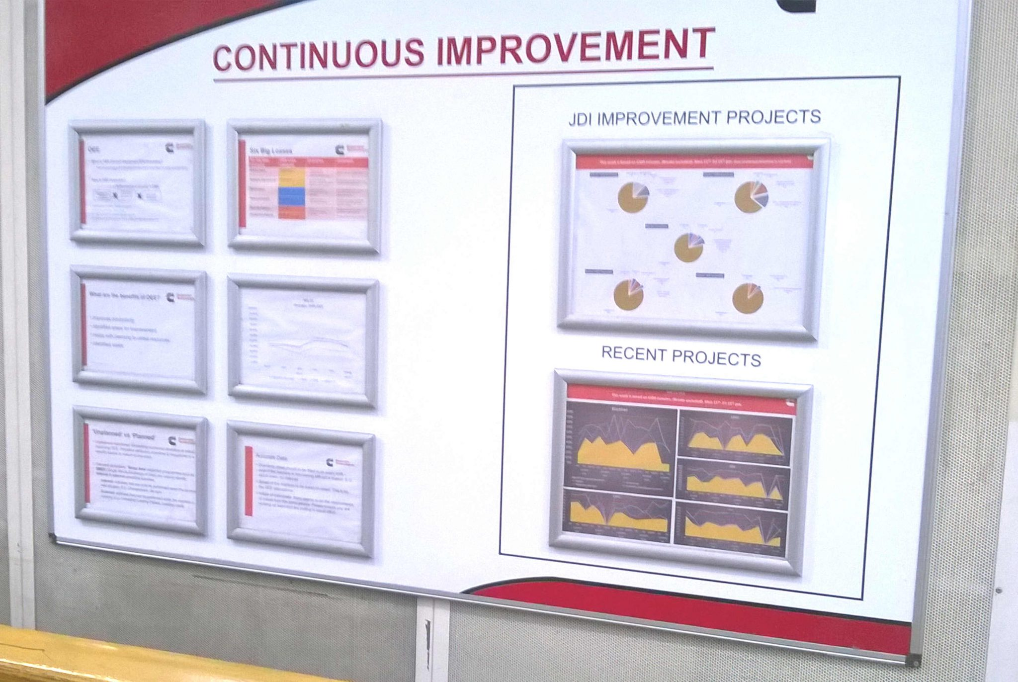 Continuous improvement board